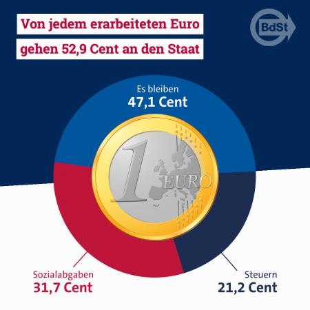 21-07-12_Euro-Muenze